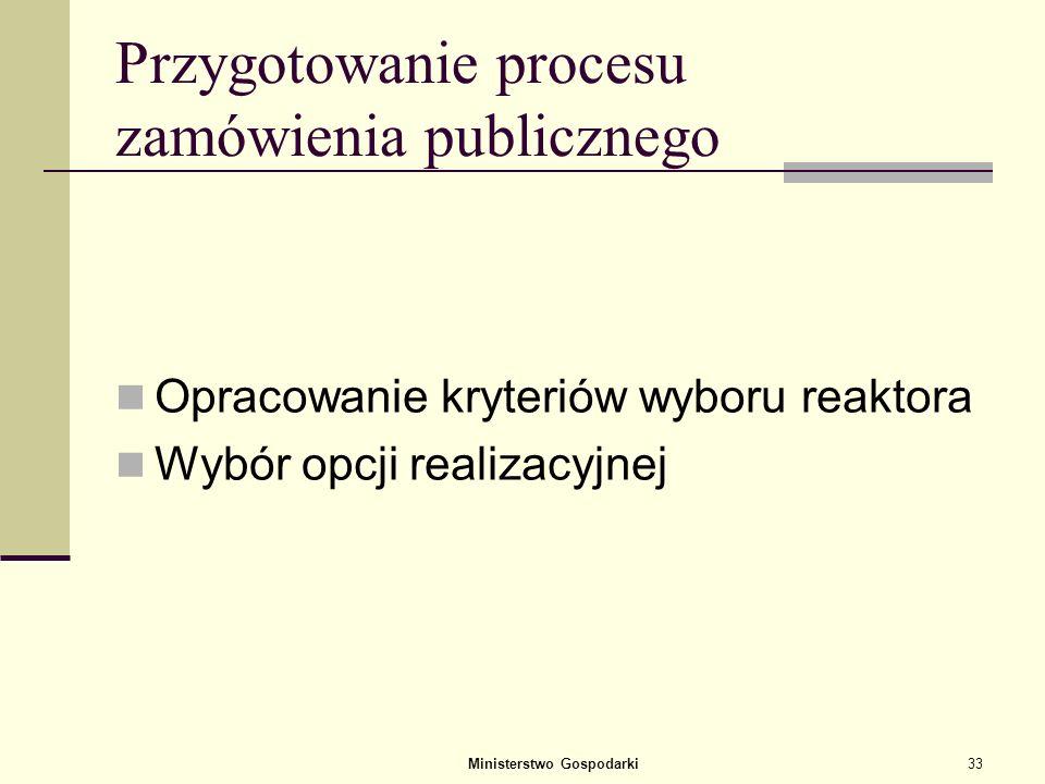 Przygotowanie procesu zamówienia publicznego