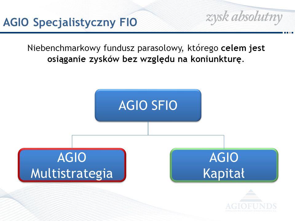 AGIO SFIO AGIO Kapitał AGIO Multistrategia AGIO Specjalistyczny FIO