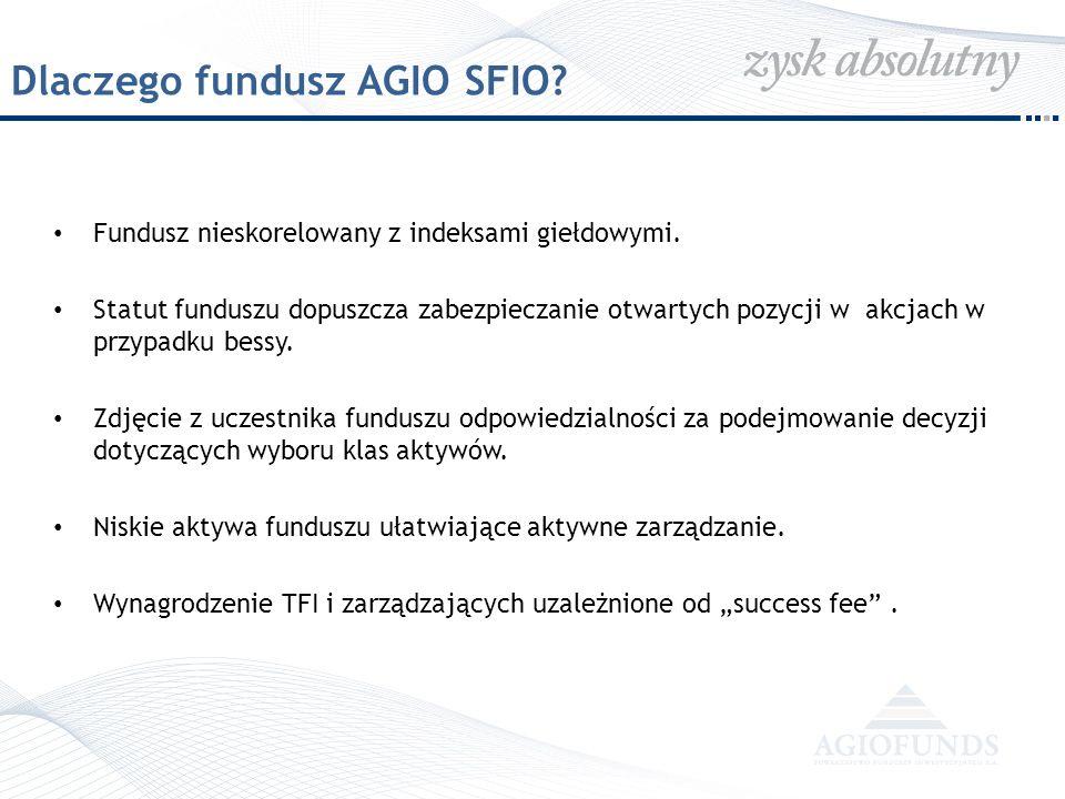 Dlaczego fundusz AGIO SFIO