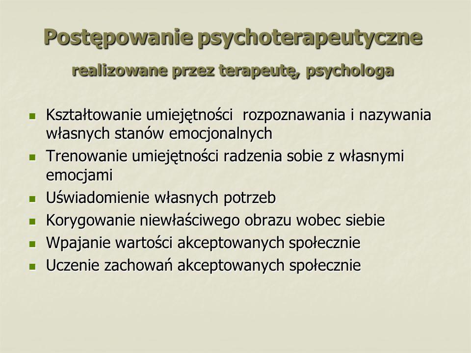 Postępowanie psychoterapeutyczne realizowane przez terapeutę, psychologa
