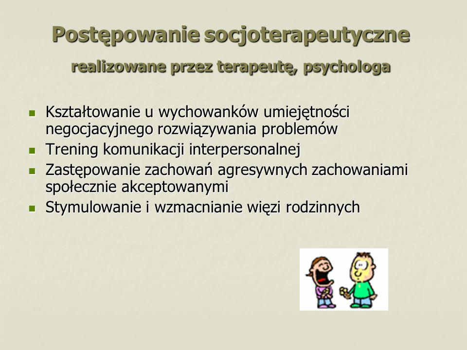 Postępowanie socjoterapeutyczne realizowane przez terapeutę, psychologa