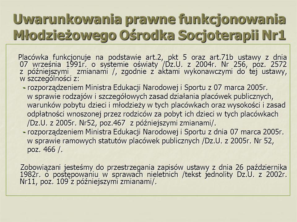 Uwarunkowania prawne funkcjonowania Młodzieżowego Ośrodka Socjoterapii Nr1