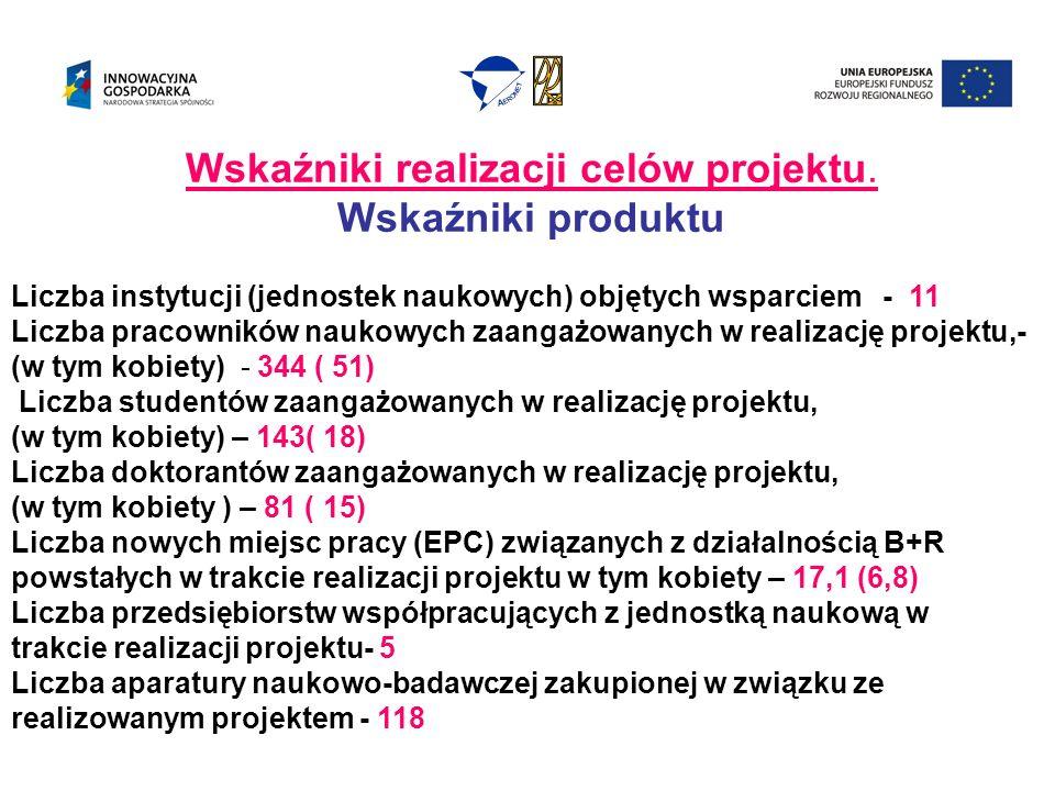Wskaźniki realizacji celów projektu. Wskaźniki produktu