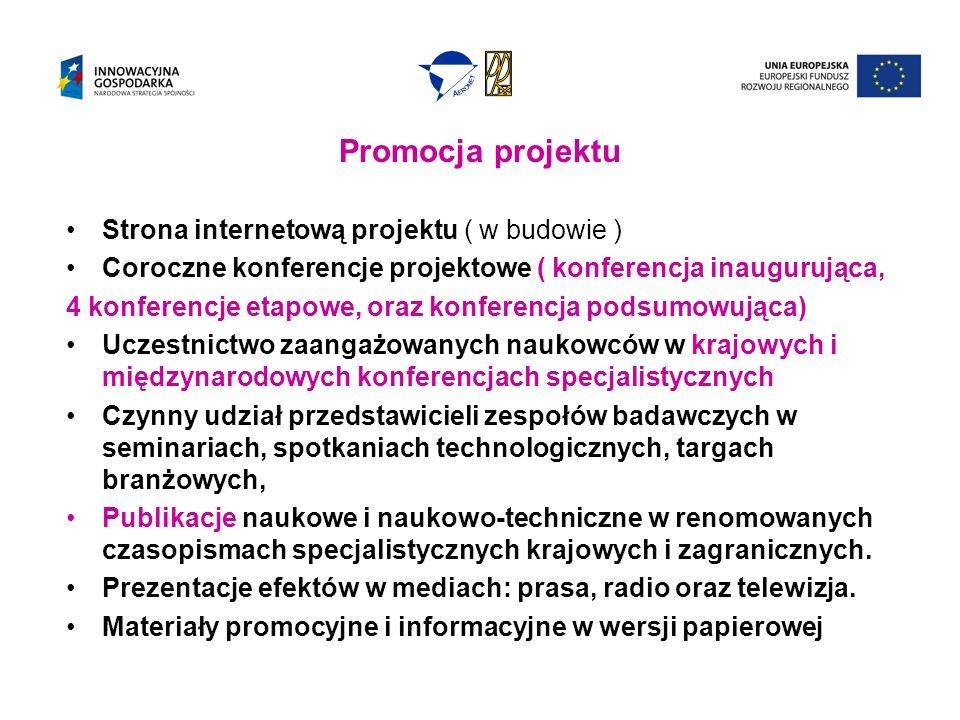 Promocja projektu Strona internetową projektu ( w budowie )