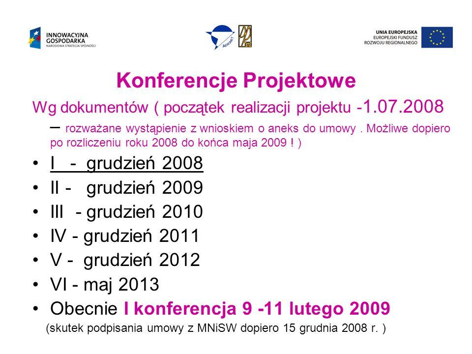 Konferencje Projektowe