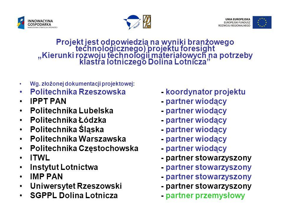 Politechnika Rzeszowska - koordynator projektu