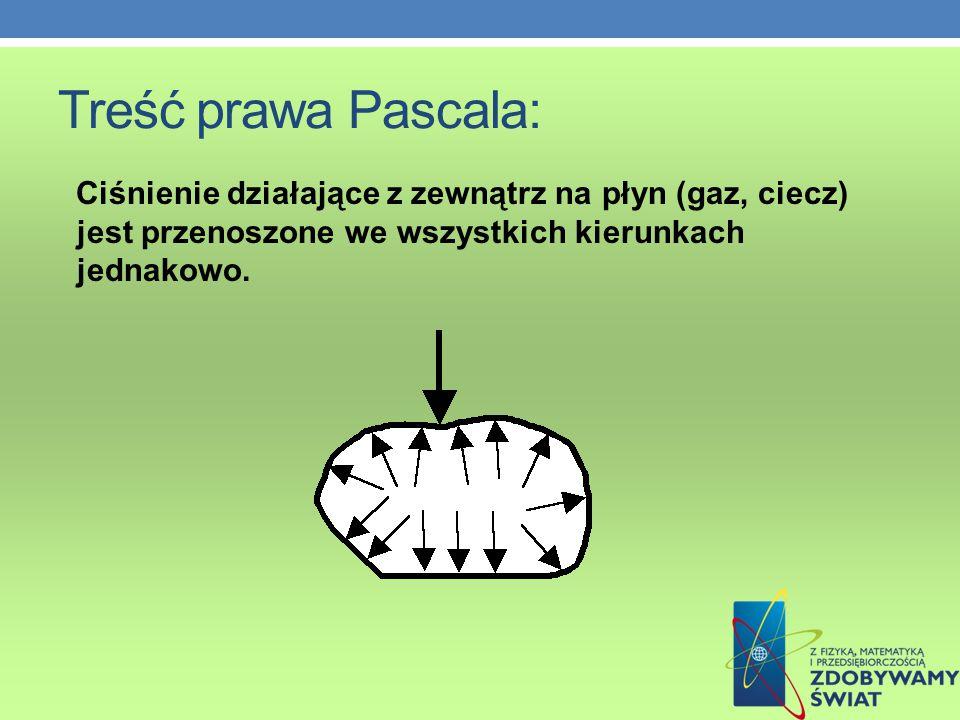 Treść prawa Pascala: Ciśnienie działające z zewnątrz na płyn (gaz, ciecz) jest przenoszone we wszystkich kierunkach jednakowo.