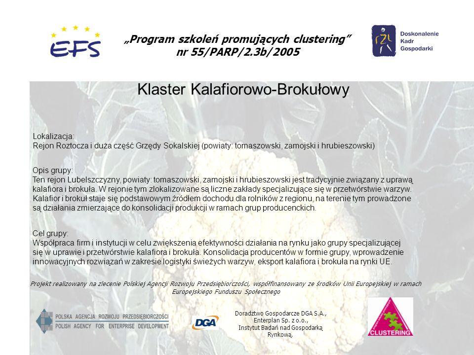 Klaster Kalafiorowo-Brokułowy