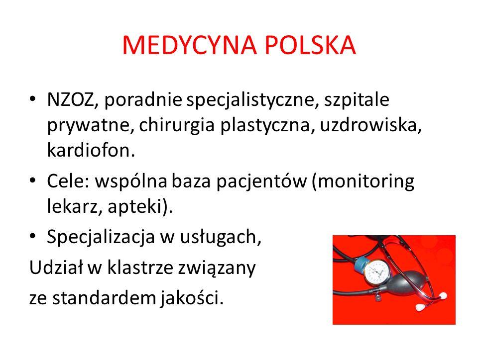 MEDYCYNA POLSKANZOZ, poradnie specjalistyczne, szpitale prywatne, chirurgia plastyczna, uzdrowiska, kardiofon.