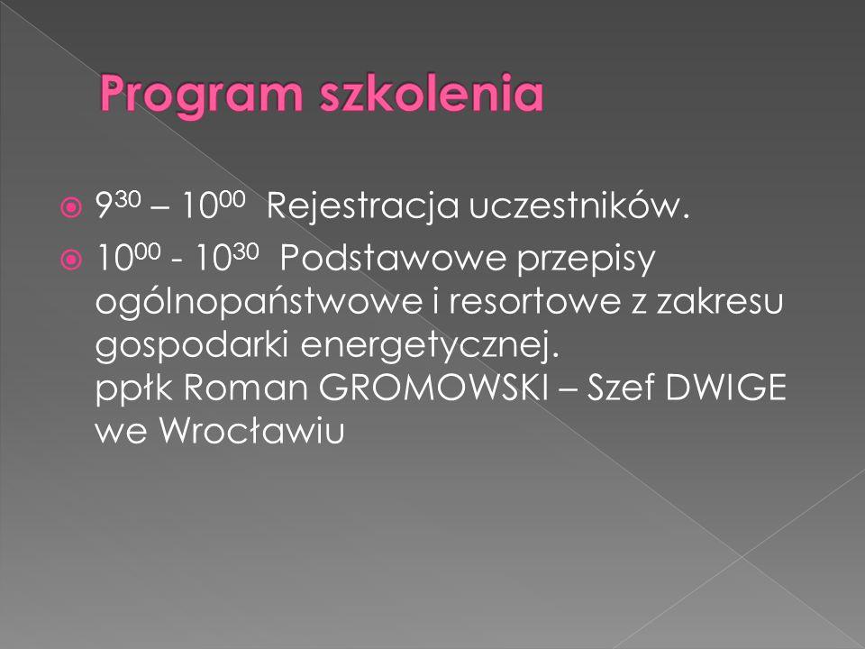 Program szkolenia 930 – 1000 Rejestracja uczestników.