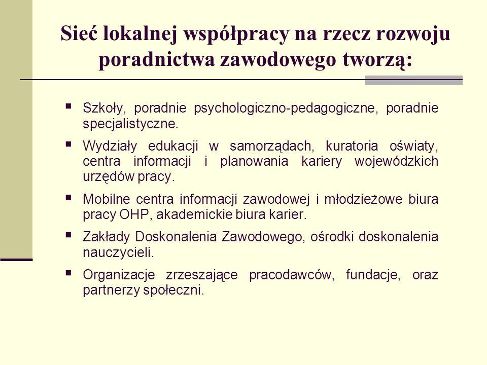 Sieć lokalnej współpracy na rzecz rozwoju poradnictwa zawodowego tworzą: