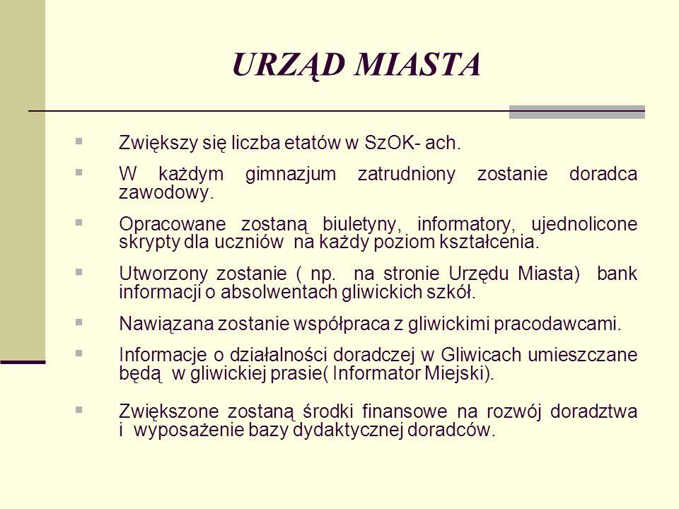 URZĄD MIASTA Zwiększy się liczba etatów w SzOK- ach.
