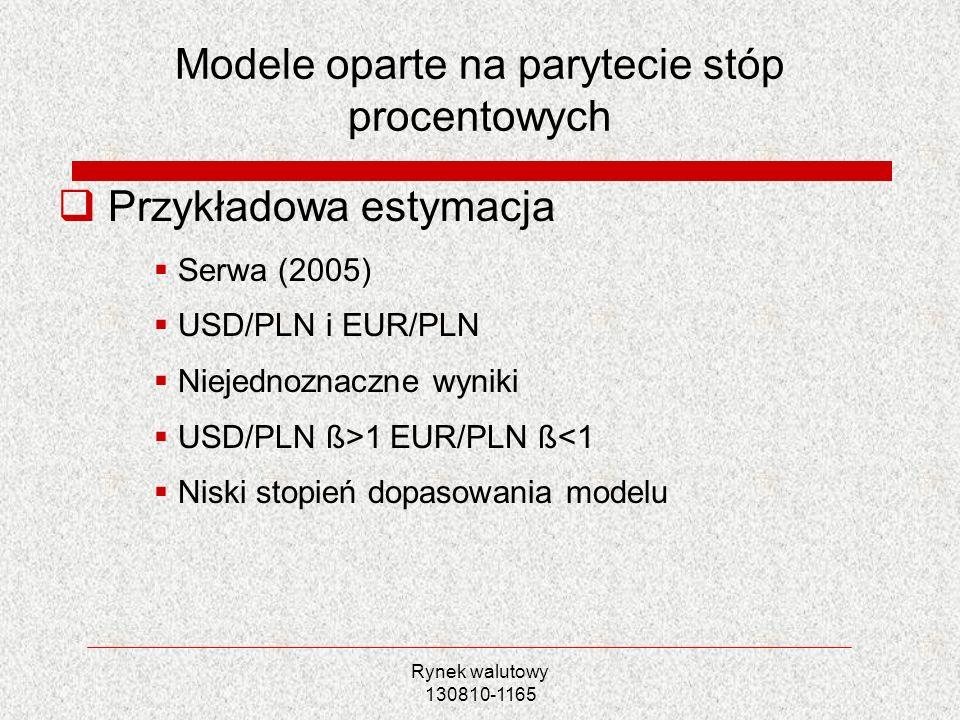 Modele oparte na parytecie stóp procentowych