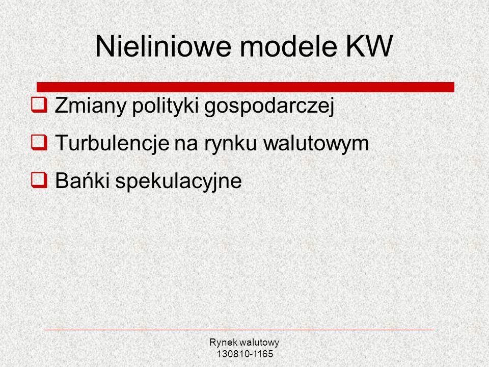Nieliniowe modele KW Zmiany polityki gospodarczej