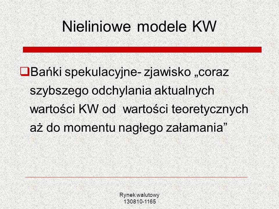 Nieliniowe modele KW