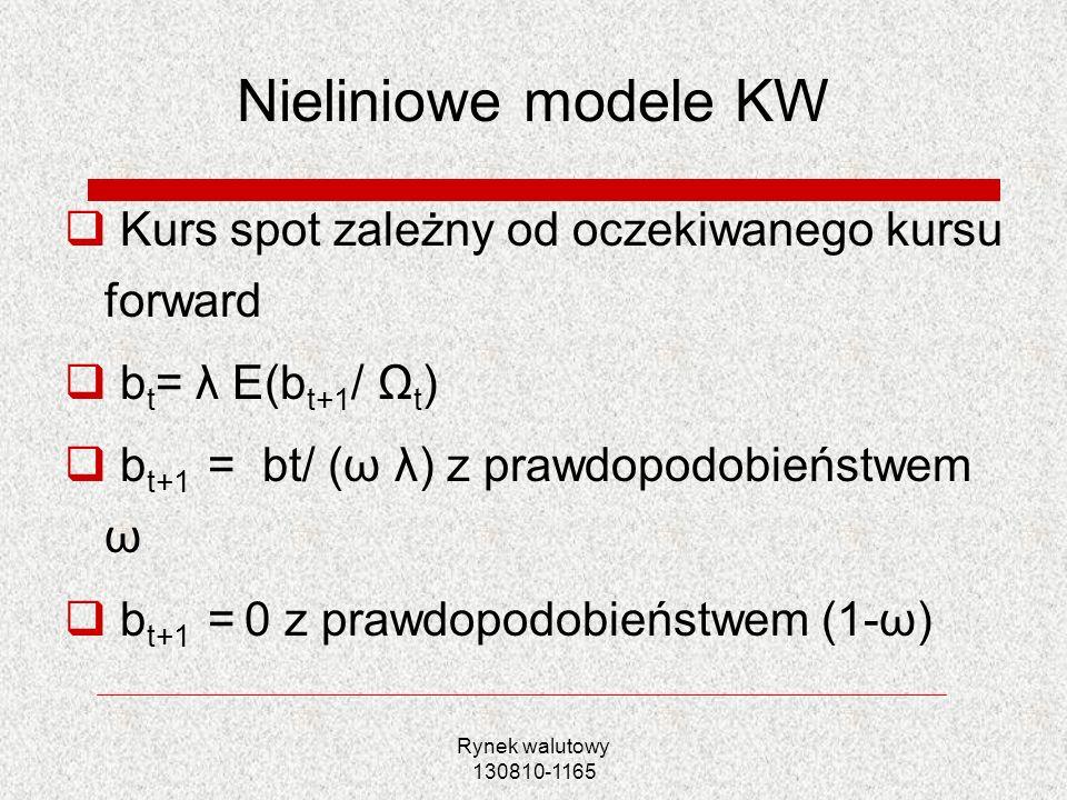 Nieliniowe modele KW Kurs spot zależny od oczekiwanego kursu forward