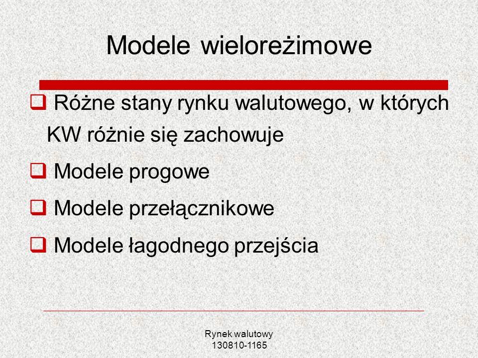 Modele wieloreżimowe Różne stany rynku walutowego, w których KW różnie się zachowuje. Modele progowe.