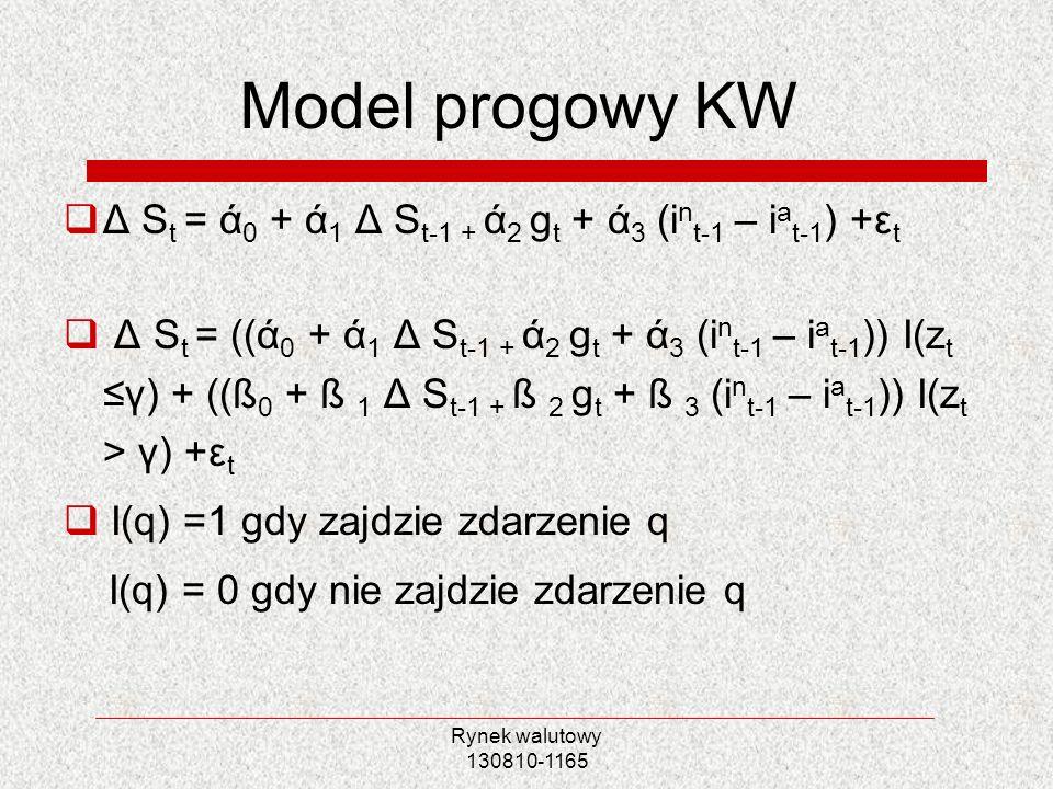 Model progowy KW Δ St = ά0 + ά1 Δ St-1 + ά2 gt + ά3 (int-1 – iat-1) +εt.