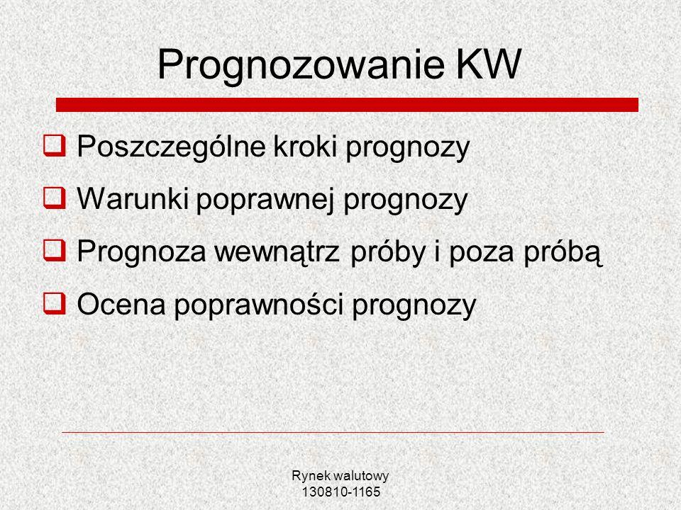Prognozowanie KW Poszczególne kroki prognozy