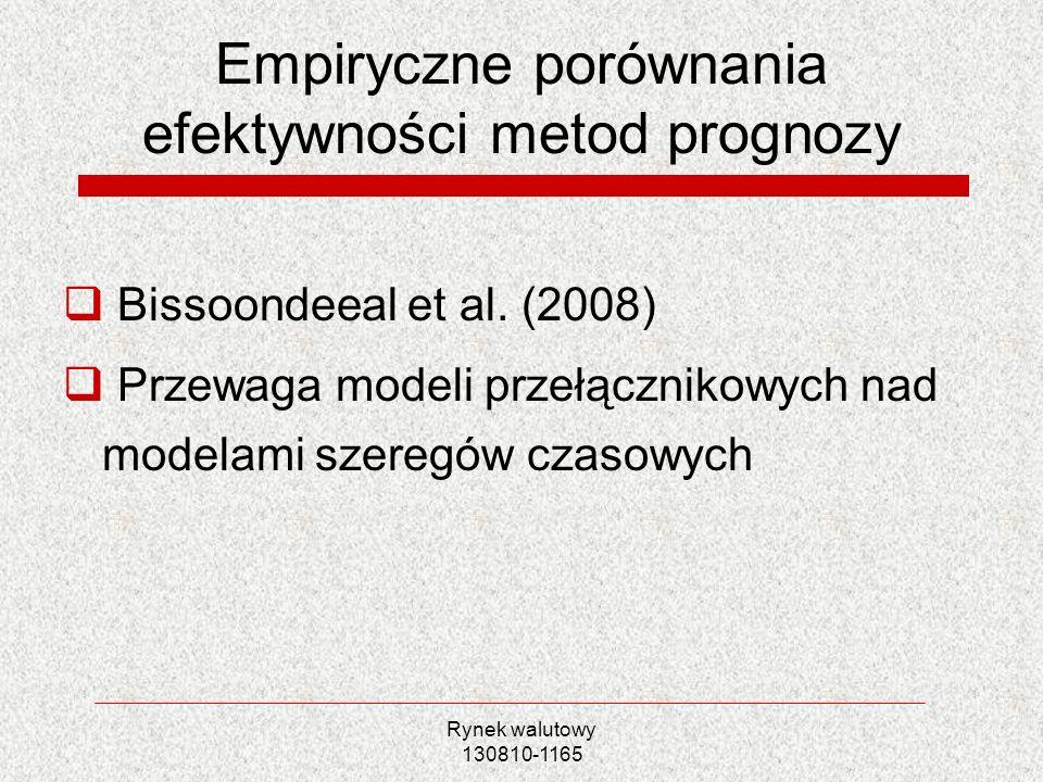 Empiryczne porównania efektywności metod prognozy