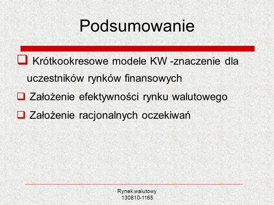Podsumowanie Krótkookresowe modele KW -znaczenie dla uczestników rynków finansowych. Założenie efektywności rynku walutowego.