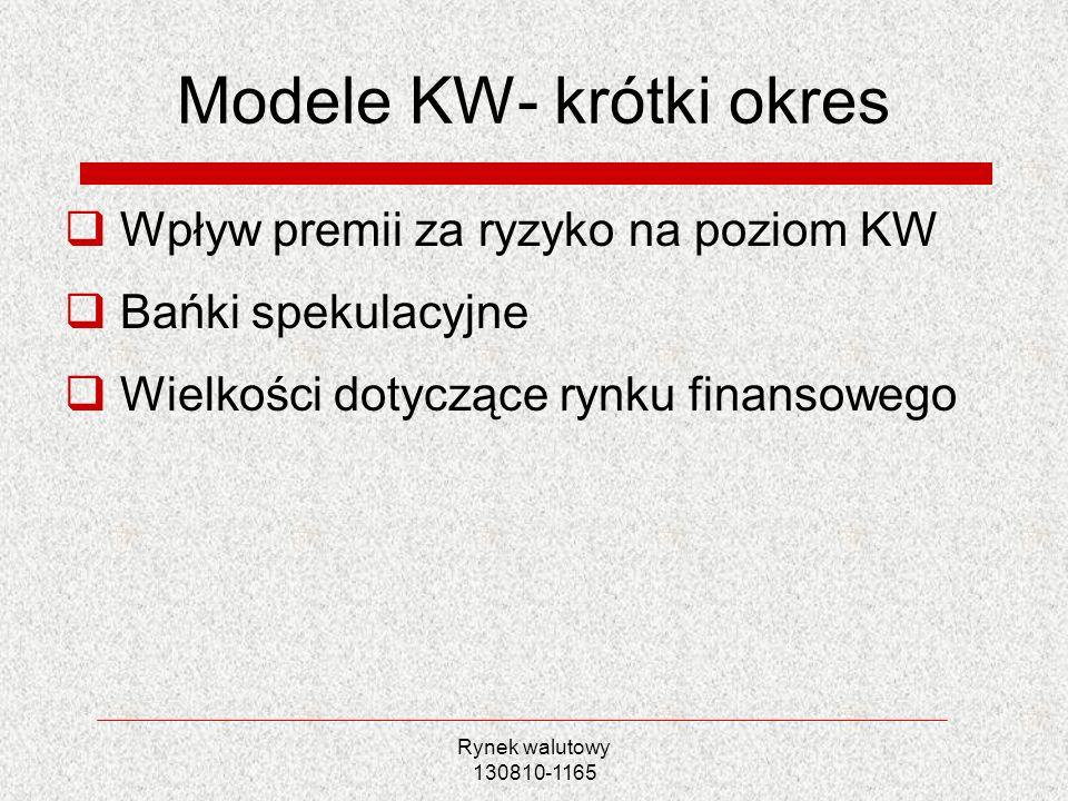 Modele KW- krótki okres