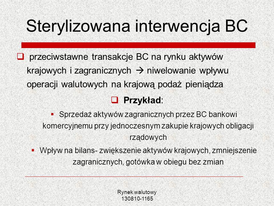 Sterylizowana interwencja BC