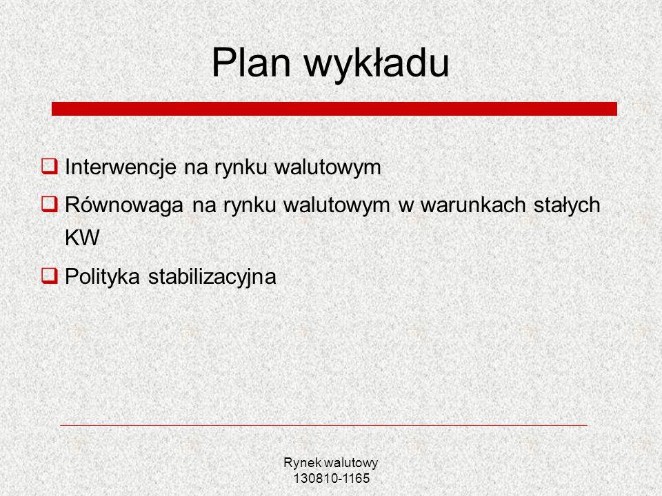 Plan wykładu Interwencje na rynku walutowym
