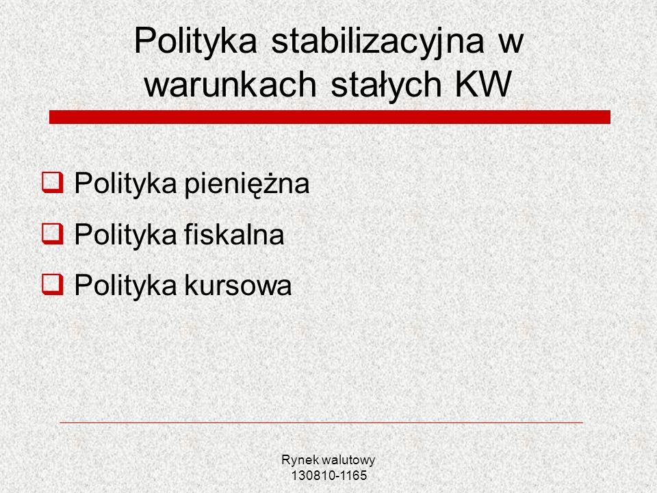 Polityka stabilizacyjna w warunkach stałych KW