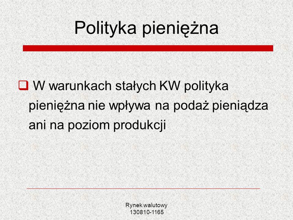 Polityka pieniężna W warunkach stałych KW polityka pieniężna nie wpływa na podaż pieniądza ani na poziom produkcji.