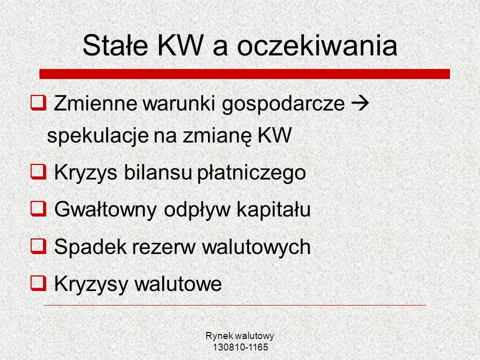 Stałe KW a oczekiwania Zmienne warunki gospodarcze  spekulacje na zmianę KW. Kryzys bilansu płatniczego.