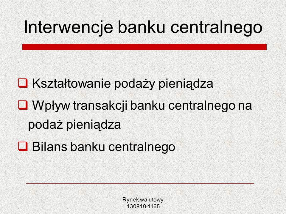 Interwencje banku centralnego