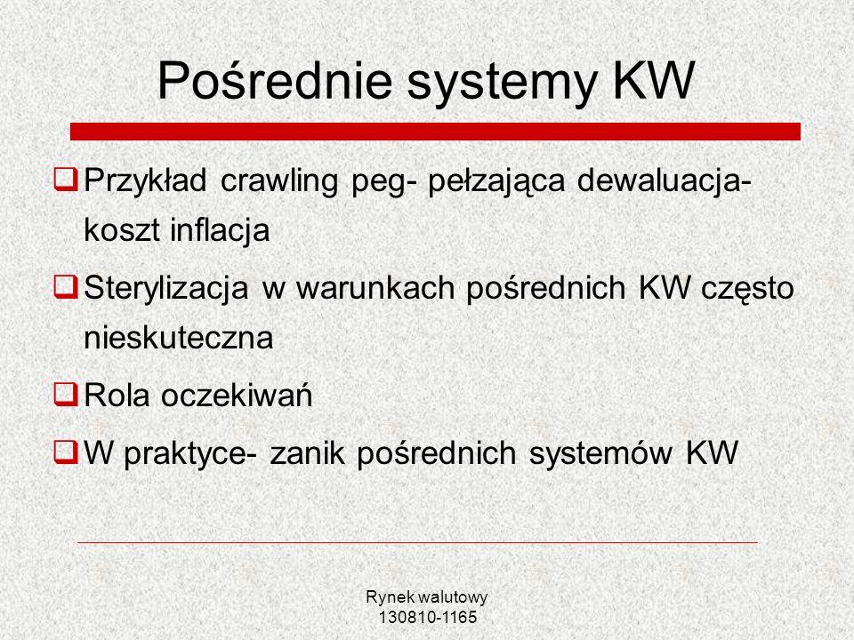 Pośrednie systemy KW Przykład crawling peg- pełzająca dewaluacja- koszt inflacja. Sterylizacja w warunkach pośrednich KW często nieskuteczna.
