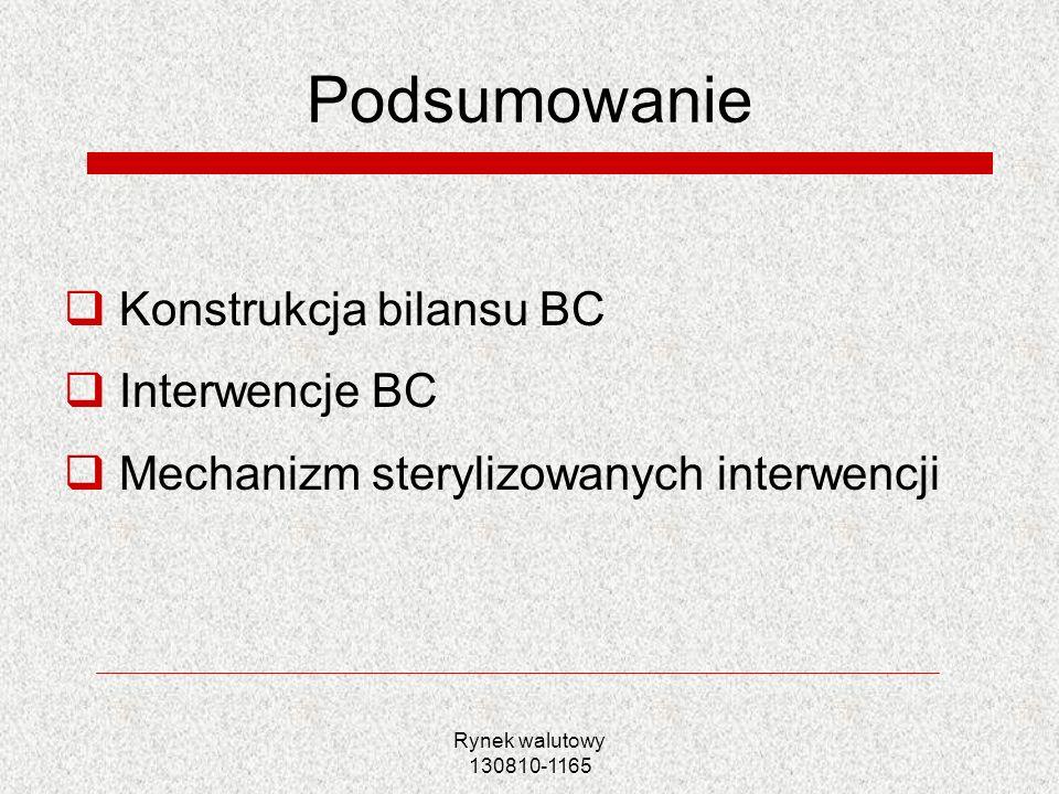 Podsumowanie Konstrukcja bilansu BC Interwencje BC