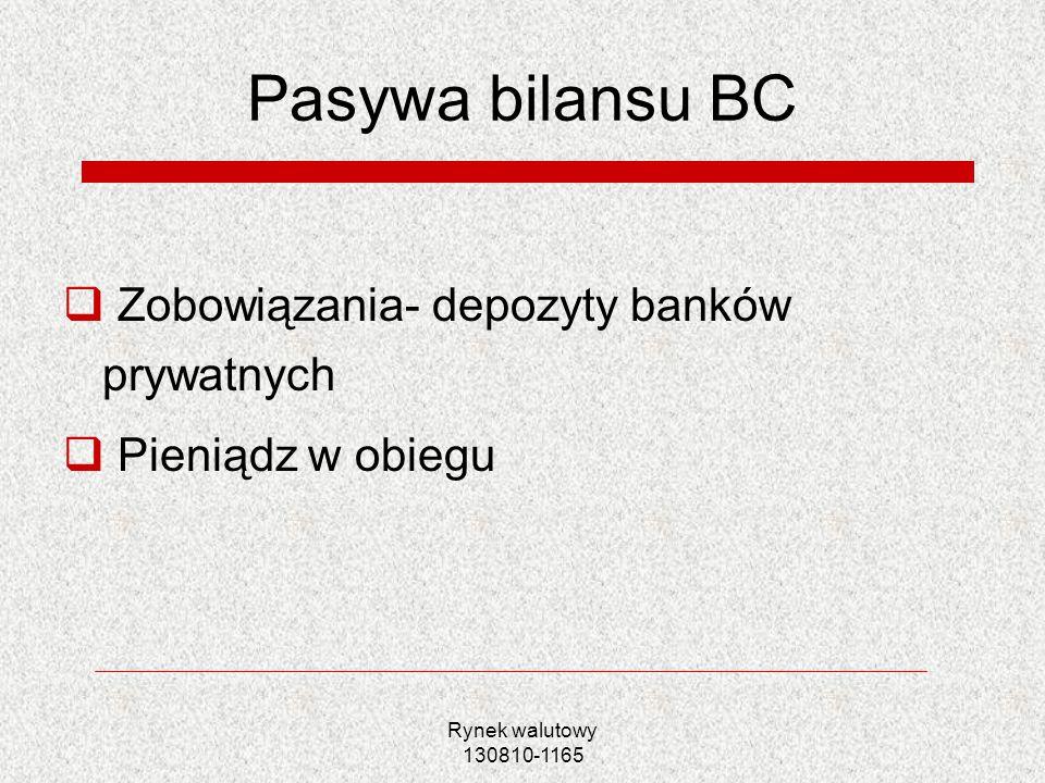 Pasywa bilansu BC Zobowiązania- depozyty banków prywatnych