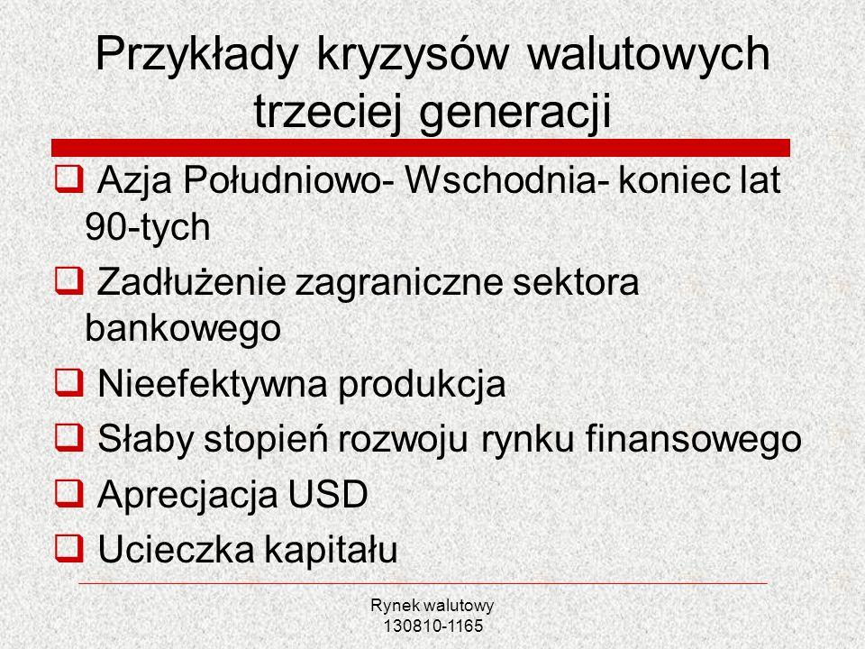 Przykłady kryzysów walutowych trzeciej generacji