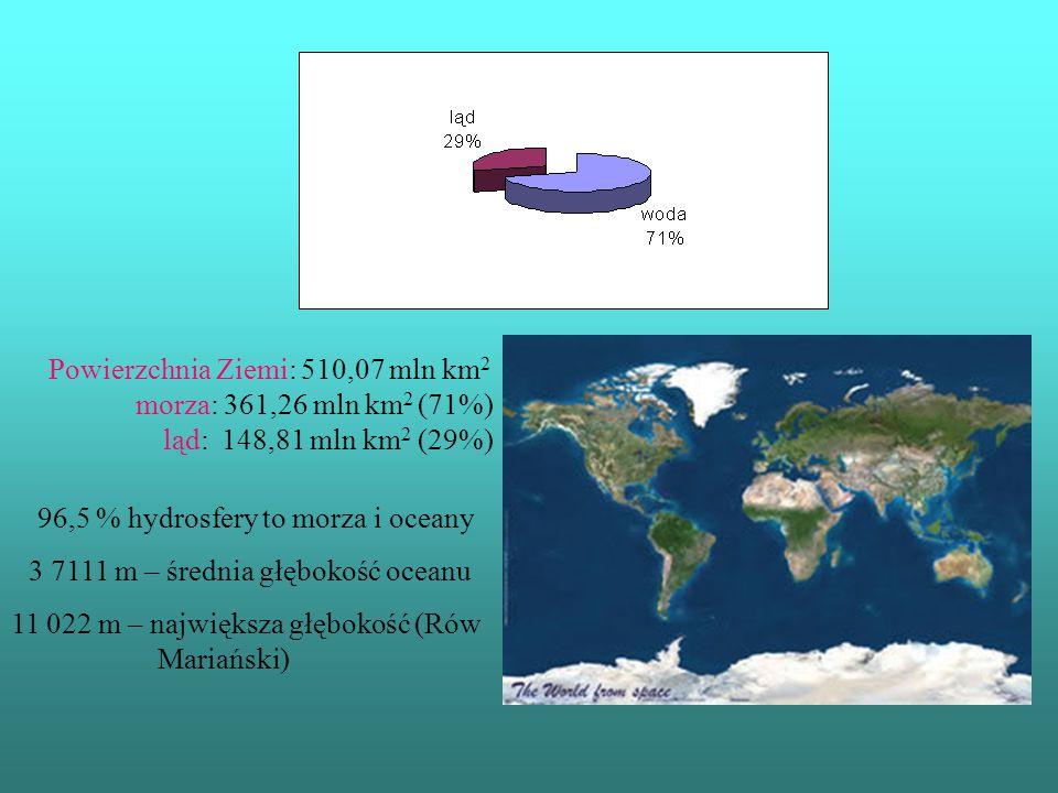 Powierzchnia Ziemi: 510,07 mln km2