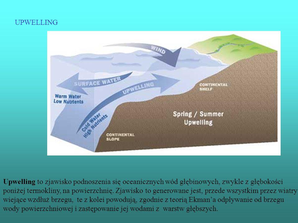 UPWELLING Upwelling to zjawisko podnoszenia się oceanicznych wód głębinowych, zwykle z głębokości.