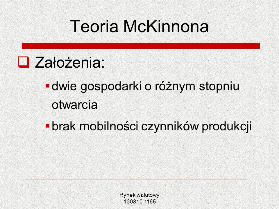 Teoria McKinnona Założenia: dwie gospodarki o różnym stopniu otwarcia