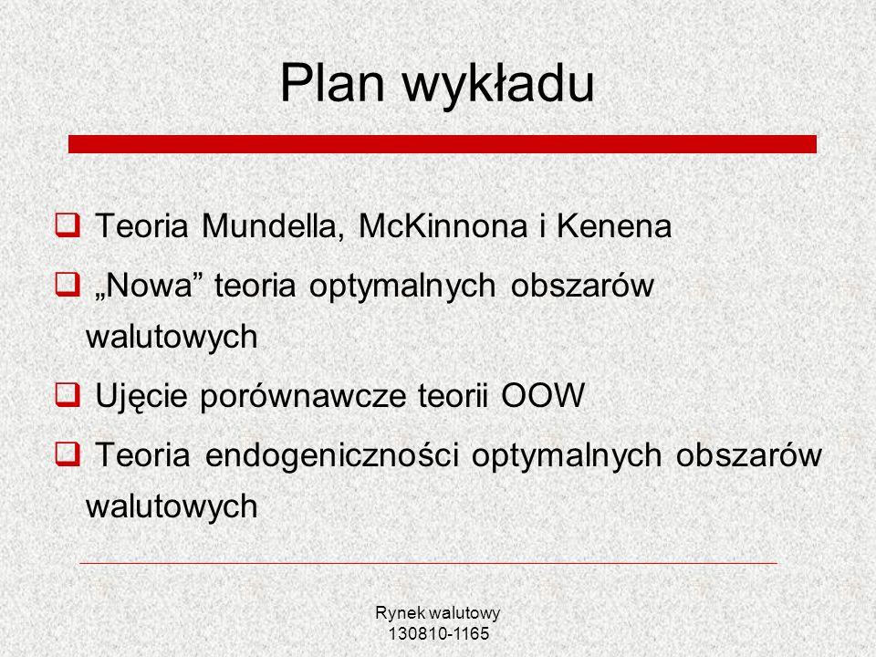 Plan wykładu Teoria Mundella, McKinnona i Kenena