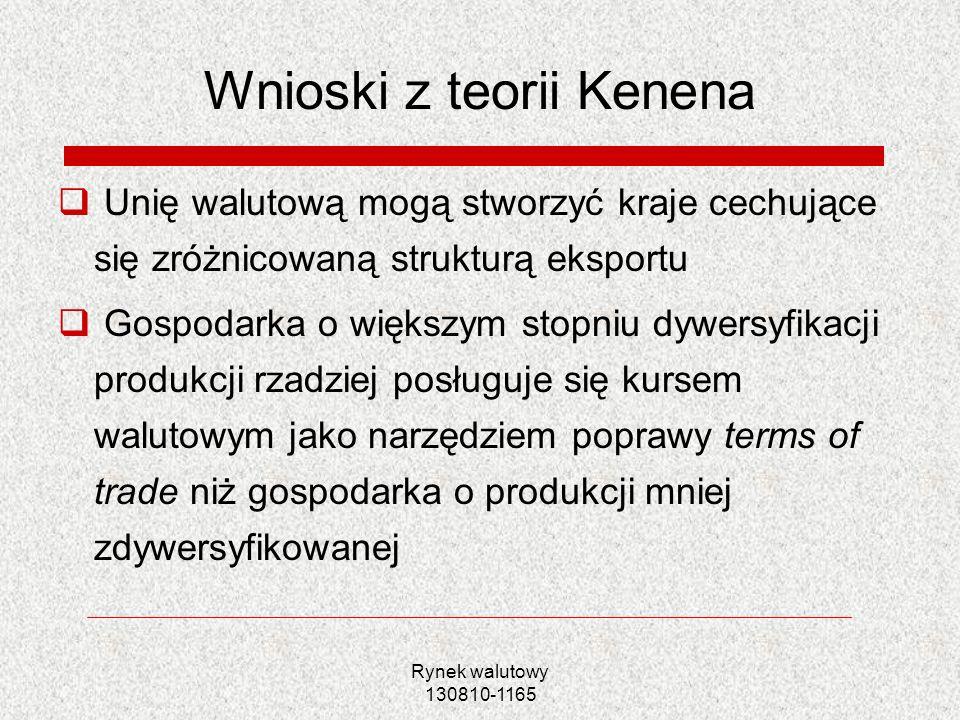 Wnioski z teorii Kenena