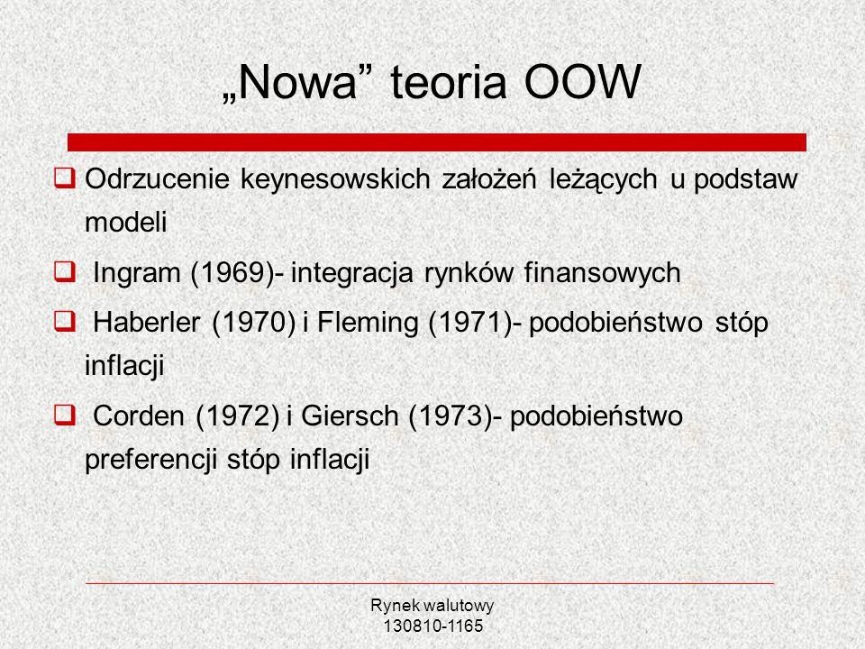 """""""Nowa teoria OOW Odrzucenie keynesowskich założeń leżących u podstaw modeli. Ingram (1969)- integracja rynków finansowych."""