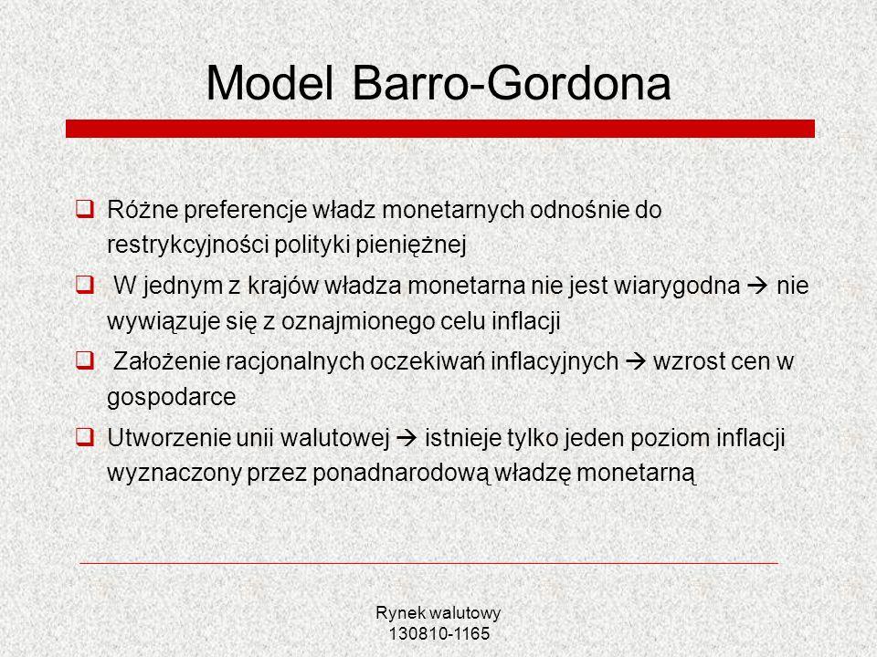 Model Barro-Gordona Różne preferencje władz monetarnych odnośnie do restrykcyjności polityki pieniężnej.