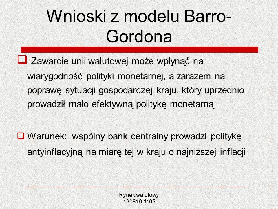Wnioski z modelu Barro-Gordona