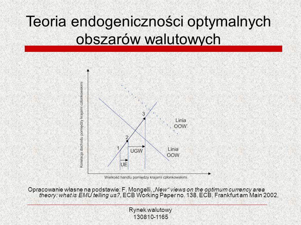 Teoria endogeniczności optymalnych obszarów walutowych