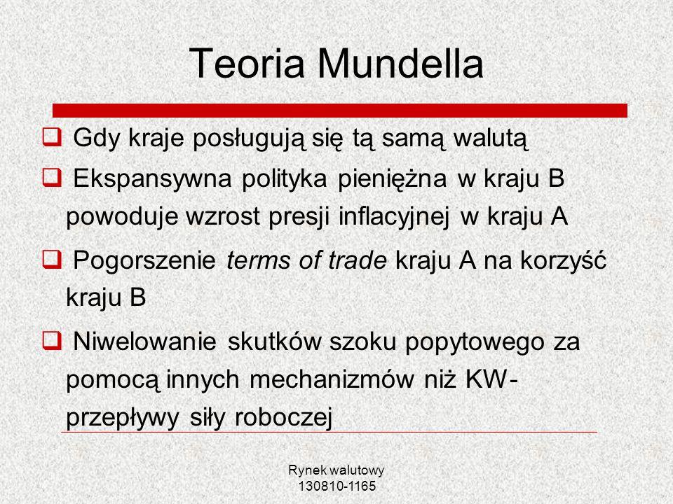 Teoria Mundella Gdy kraje posługują się tą samą walutą
