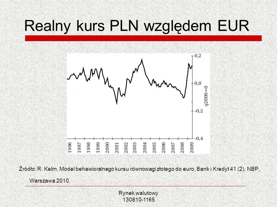 Realny kurs PLN względem EUR