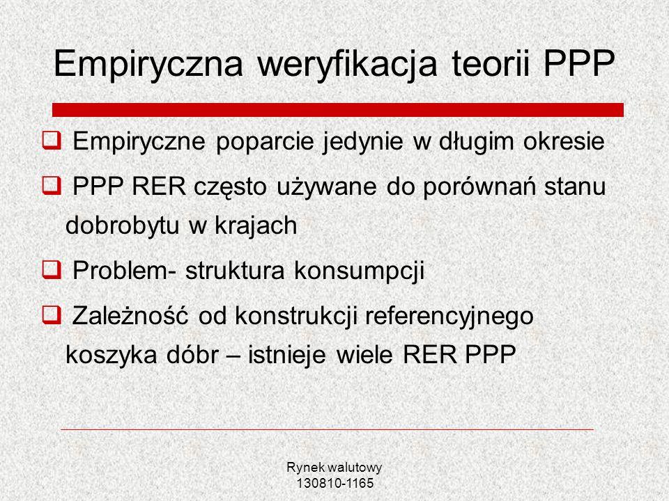 Empiryczna weryfikacja teorii PPP