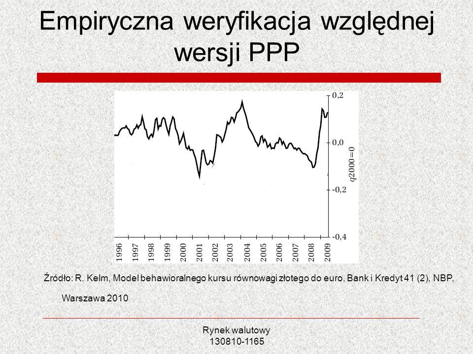 Empiryczna weryfikacja względnej wersji PPP