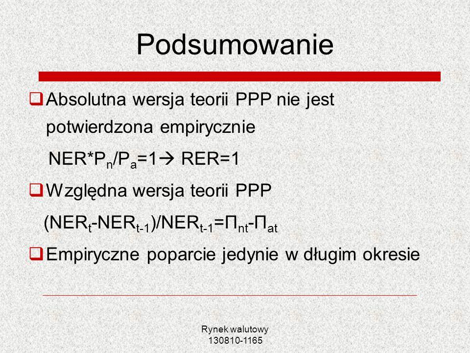 Podsumowanie Absolutna wersja teorii PPP nie jest potwierdzona empirycznie. NER*Pn/Pa=1 RER=1. Względna wersja teorii PPP.